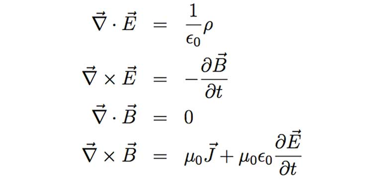 List of equations